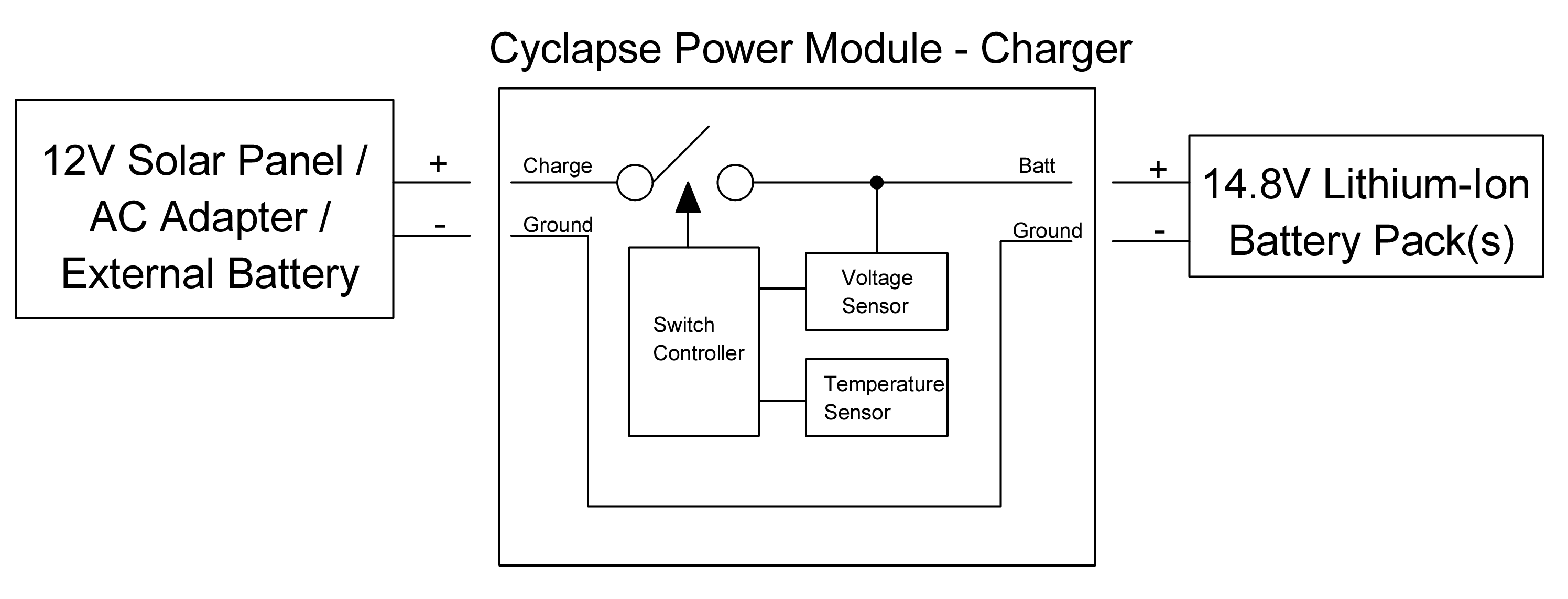 Cyclapse Power Module Battery Charger Circuit Diagram On Charging 12v Dc Solar Wiring